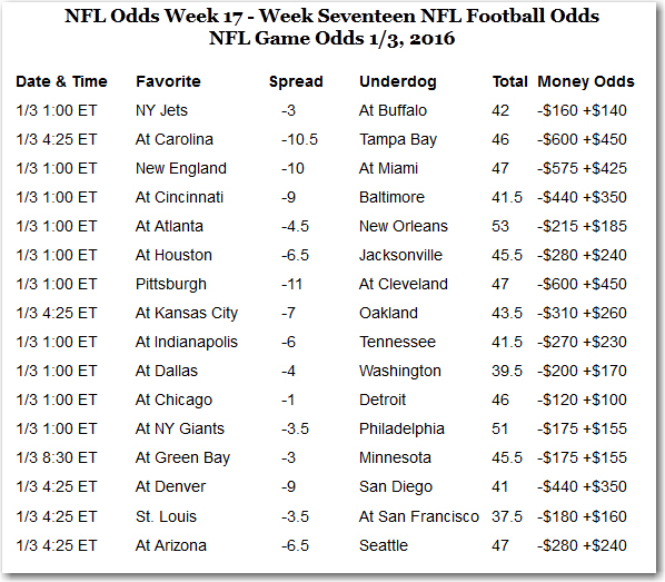nfl locks picks week 17 nfl odds vegas